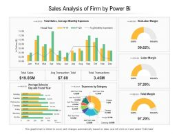 Sales Analysis Of Firm By Power Bi