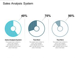 Sales Analysis System Ppt Powerpoint Presentation Tips Cpb