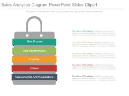 Sales Analytics Diagram Powerpoint Slides Clipart