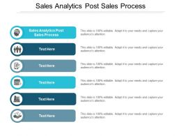 Sales Analytics Post Sales Process Ppt Powerpoint Presentation Styles Master Slide Cpb