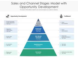 Sales And Channel Stages Model With Opportunity Development