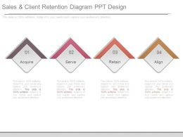 Sales And Client Retention Diagram Ppt Design