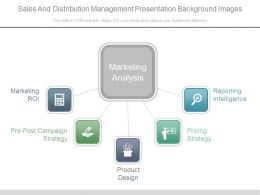 Sales And Distribution Management Presentation Background Images