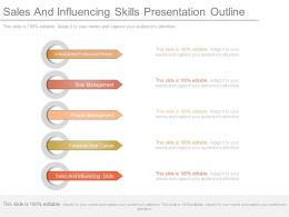 sales and influencing skills presentation outline