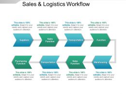 Sales And Logistics Workflow