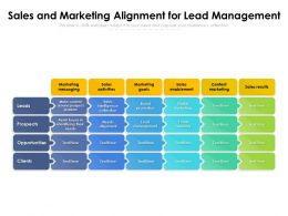Sales And Marketing Alignment For Lead Management