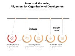 Sales And Marketing Alignment For Organizational Development