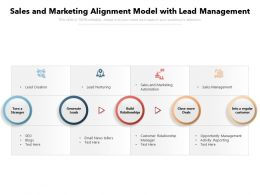 Sales And Marketing Alignment Model With Lead Management