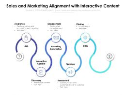 Sales And Marketing Alignment With Interactive Content