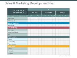 Sales And Marketing Development Plan Powerpoint Slide Design Ideas