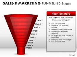Sales And Marketing Funnel 10 Stages