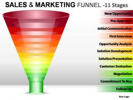 Sales And Marketing Funnel 11 Stages Powerpoint Presentation Slides