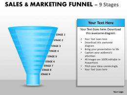 Sales And Marketing Funnel With 9 Stages