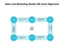 Sales And Marketing Model With Goal Alignment