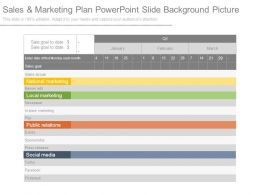 Sales And Marketing Plan Powerpoint Slide Background Picture