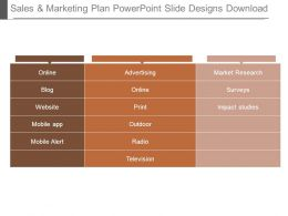 Sales And Marketing Plan Powerpoint Slide Designs Download