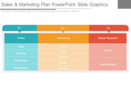Sales And Marketing Plan Powerpoint Slide Graphics