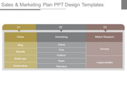Sales And Marketing Plan Ppt Design Templates