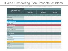 Sales And Marketing Plan Presentation Ideas
