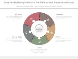 sales and marketing predictions for b2b business presentation pictures