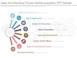 Sales And Marketing Process Market Proposition Ppt Sample