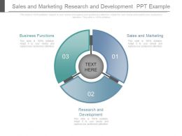 Sales And Marketing Research And Development Ppt Example