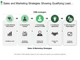 Sales And Marketing Strategies Showing Qualifying Lead Finding Opportunity Customer Satisfaction