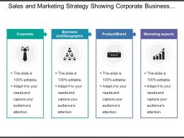Sales And Marketing Strategy Showing Corporate Business Unit Product Marketing Aspects