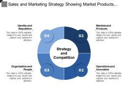 Sales And Marketing Strategy Showing Market Products And Organisation