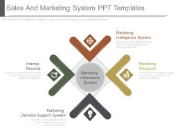 Sales And Marketing System Ppt Templates