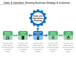 Sales And Operation Showing Business Strategy And Customer Needs