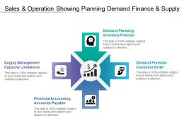 Sales And Operation Showing Planning Demand Finance And Supply