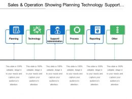 Sales And Operation Showing Planning Technology Support And Process