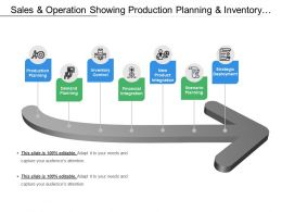 Sales And Operation Showing Production Planning And Inventory Control