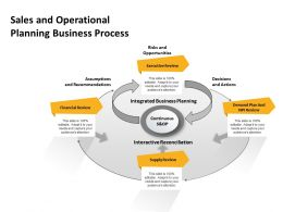 Sales And Operational Planning Business Process