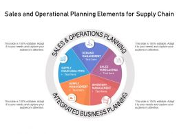 Sales And Operational Planning Elements For Supply Chain