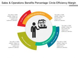 Sales And Operations Benefits Percentage Circle Efficiency Margin