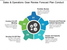 Sales And Operations Gear Review Forecast Plan Conduct