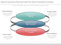 Sales And Operations Planning Powerpoint Slide Presentation Examples