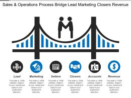 Sales And Operations Process Bridge Lead Marketing Closers Revenue
