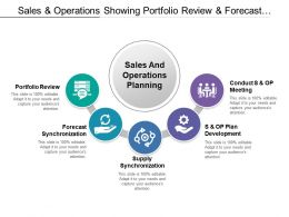 sales_and_operations_showing_portfolio_review_and_forecast_synchronization_Slide01
