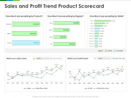 Sales And Profit Trend Product Scorecard Selling Ppt Powerpoint Presentation Sample