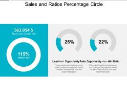 Sales And Ratios Percentage Circle
