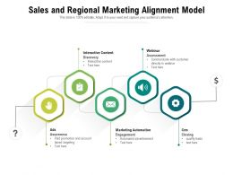 Sales And Regional Marketing Alignment Model