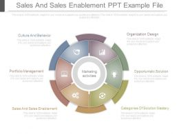 Sales And Sales Enablement Ppt Example File
