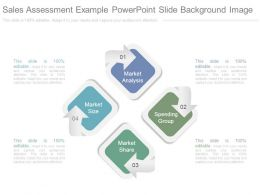 Sales Assessment Example Powerpoint Slide Background Image