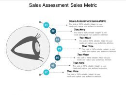 Sales Assessment Sales Metric Ppt Powerpoint Presentation Icon Layout Cpb
