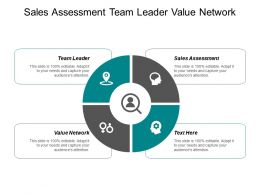 Sales Assessment Team Leader Value Network Customers Loyalty Cpb