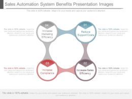 Sales Automation System Benefits Presentation Images