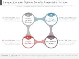 Sales Automation System Benefits Presentation Images